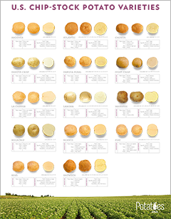 US_Chip-Stock_Potato_Varieties_Poster